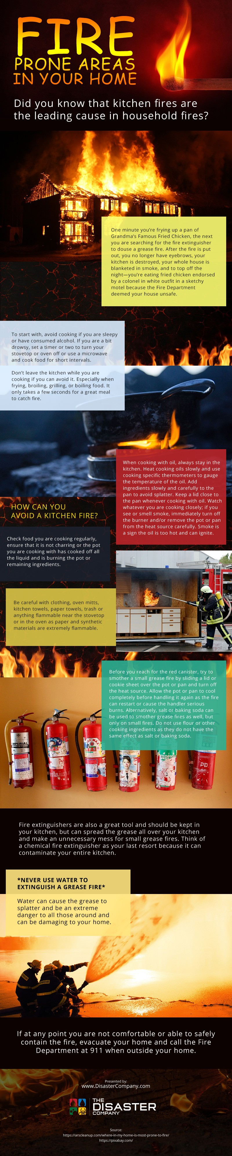 Fire Prone Areas in your Home [infographic]